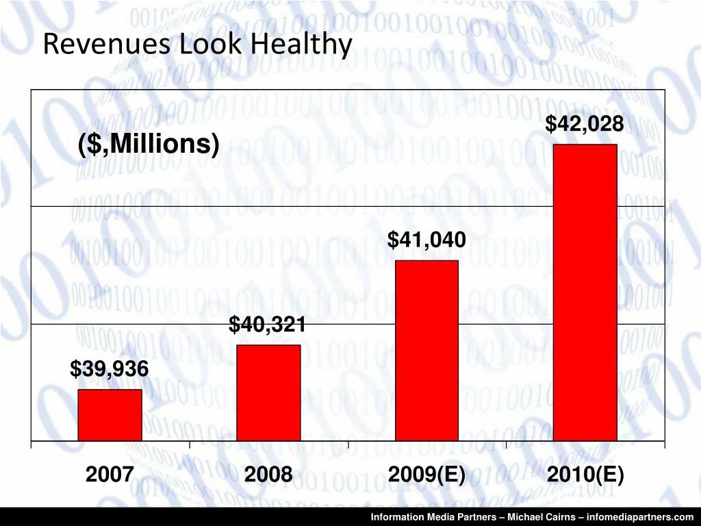 Revenues Look Healthy