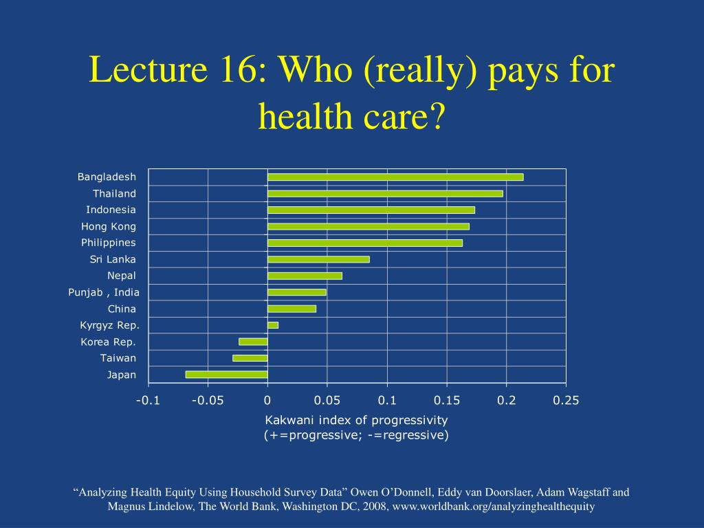 Lecture 16: Who (really) pays for health care?