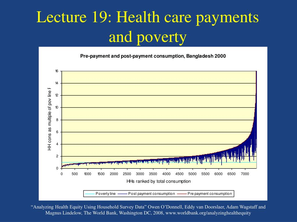 Lecture 19: Health care payments and poverty