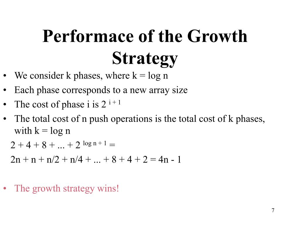 Performace of the Growth Strategy