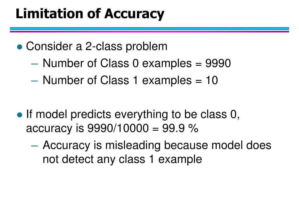 Limitation of Accuracy