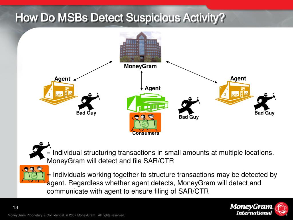 How Do MSBs Detect Suspicious Activity?