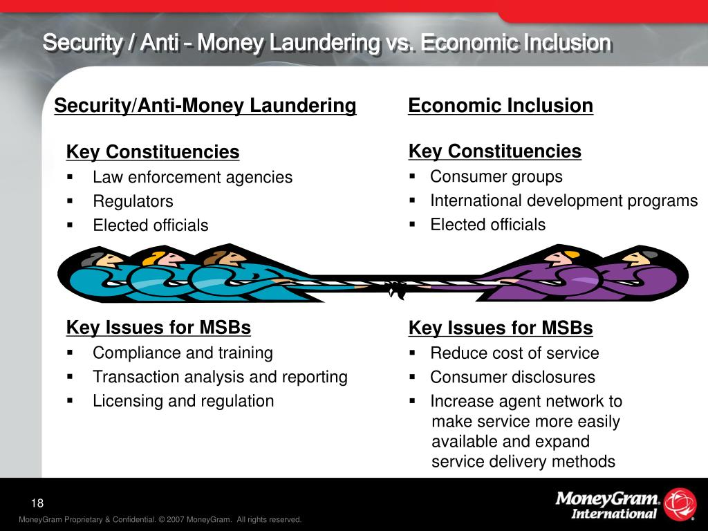 Security / Anti – Money Laundering vs. Economic Inclusion