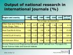output of national research in international journals22