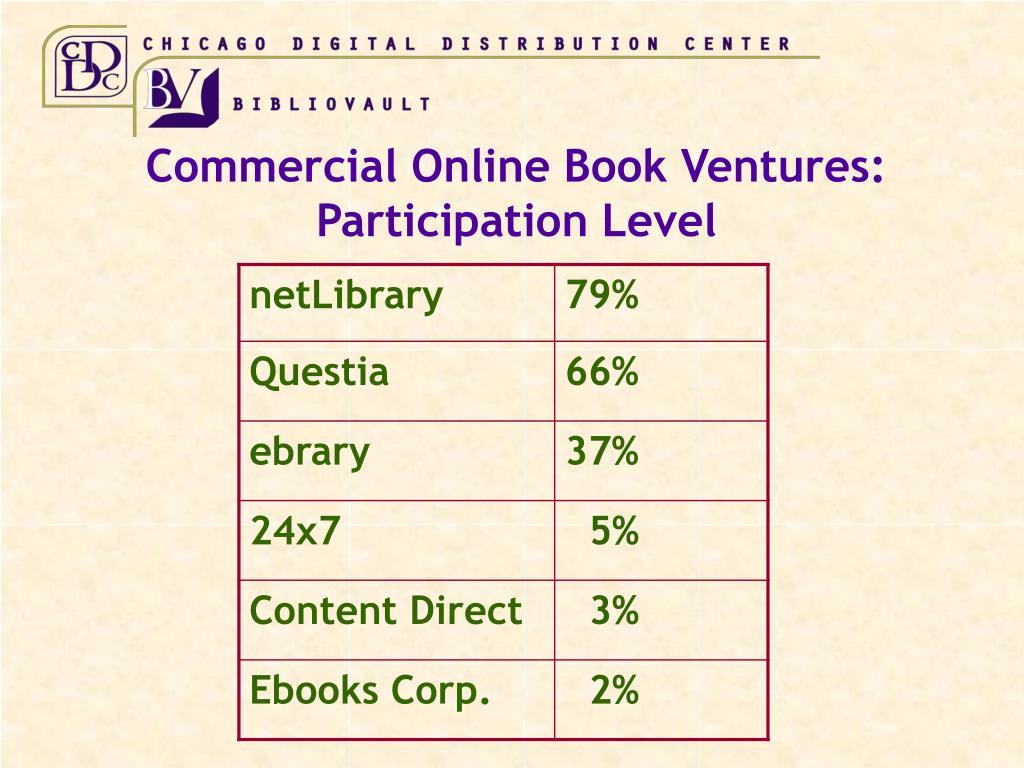 Commercial Online Book Ventures: Participation Level