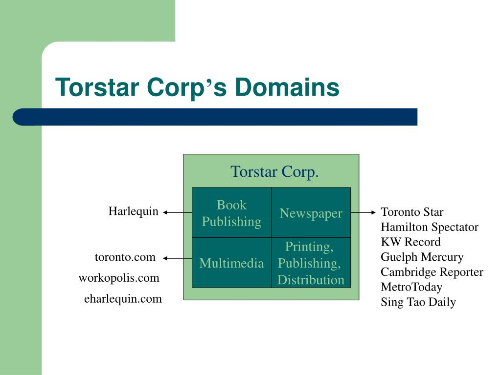 Torstar Corp