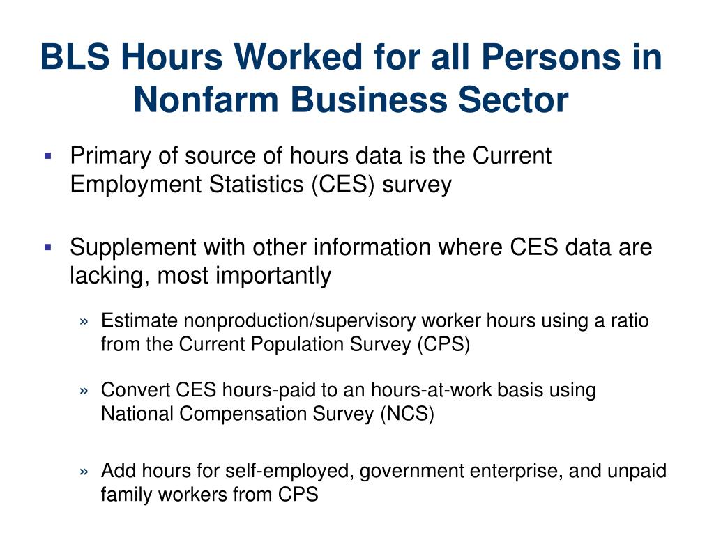 BLS Hours Worked for all Persons in Nonfarm Business Sector