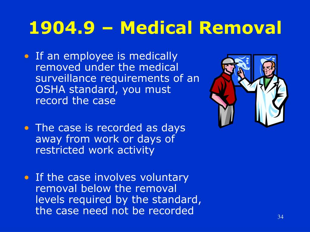 1904.9 – Medical Removal