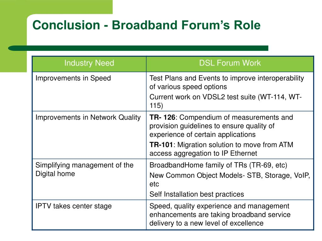 Conclusion - Broadband Forum's Role