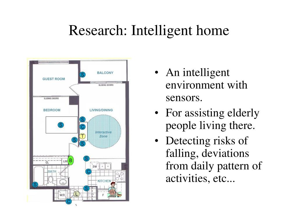 Research: Intelligent home