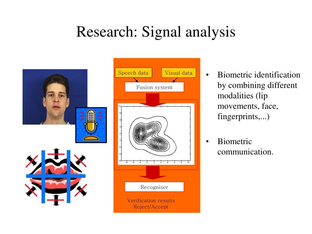 Research: Signal analysis