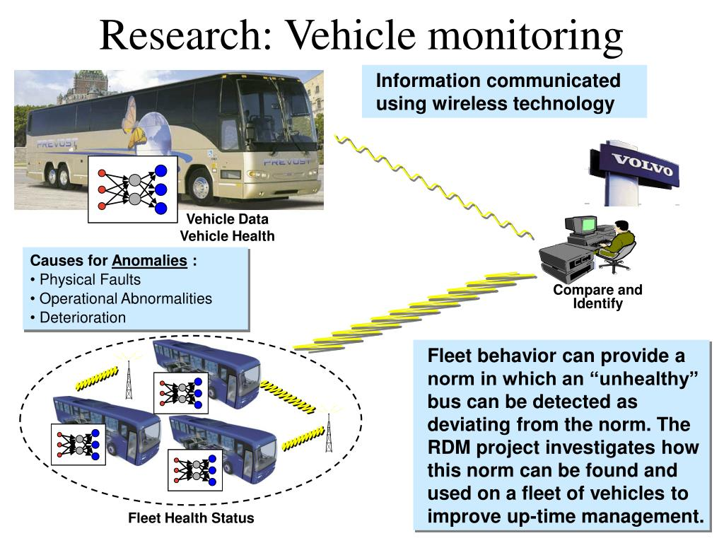 Research: Vehicle monitoring