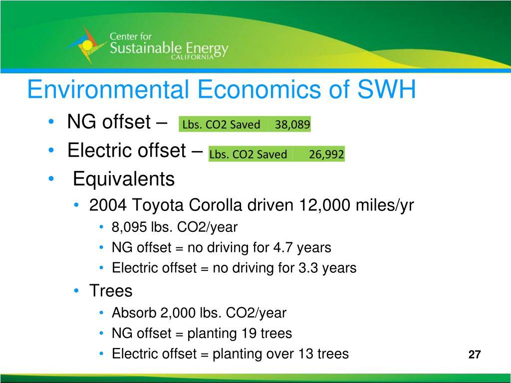 Environmental Economics of SWH