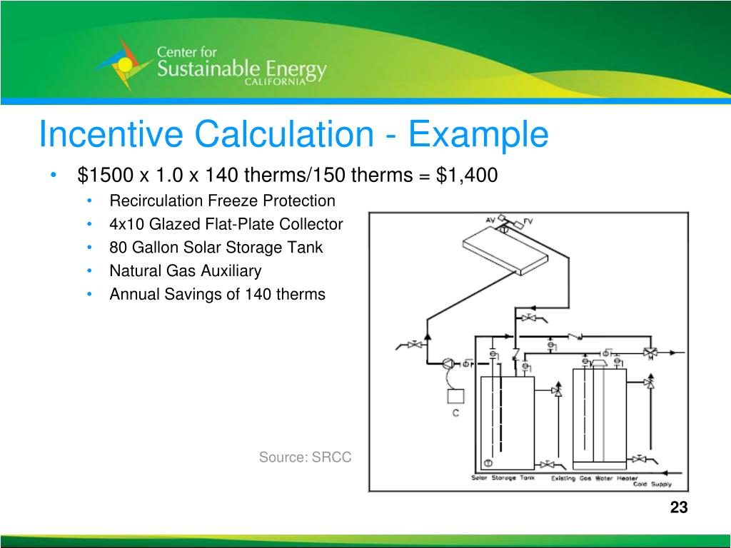 Incentive Calculation - Example