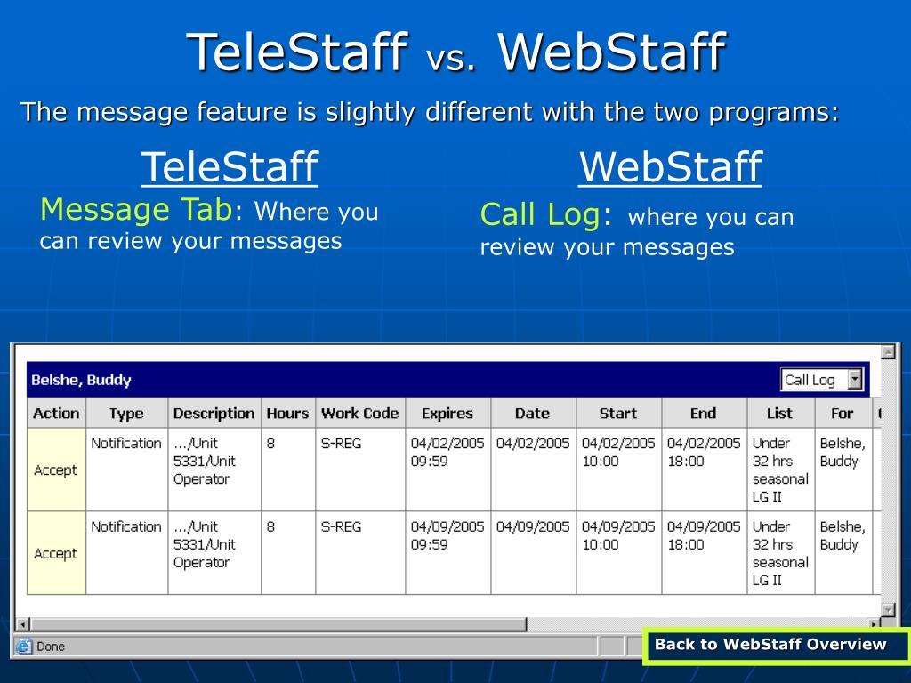 TeleStaff