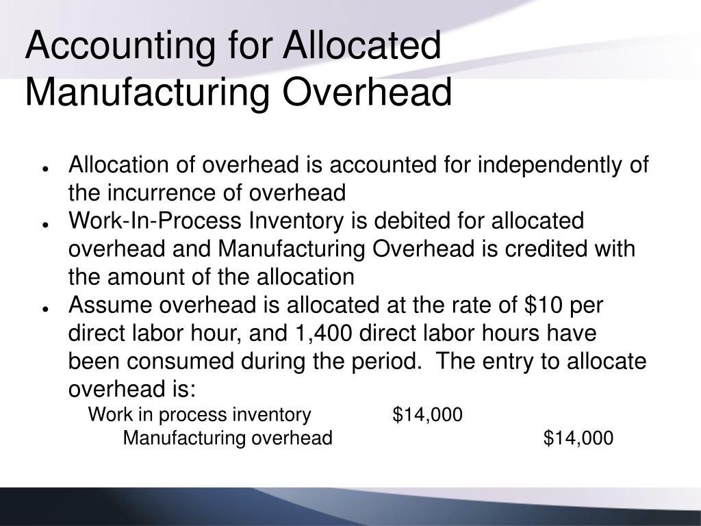 Accounting for Allocated Manufacturing Overhead