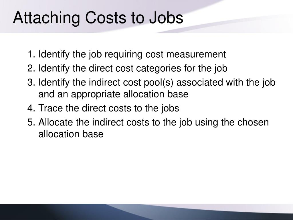 Attaching Costs to Jobs
