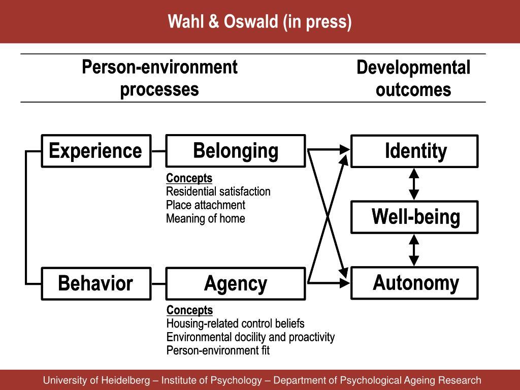 Wahl & Oswald (in press)