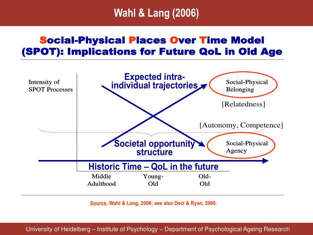 Wahl & Lang (2006)