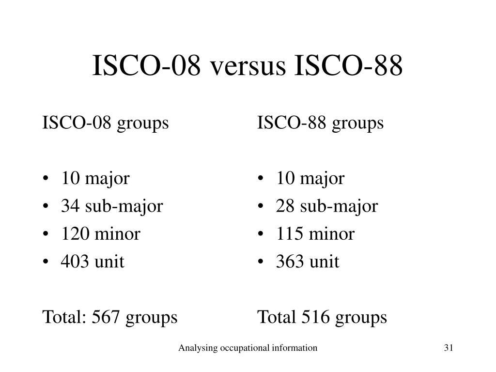 ISCO-08 groups