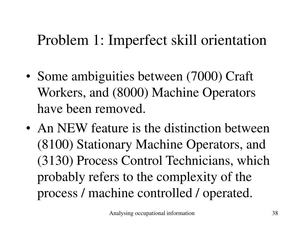 Problem 1: Imperfect skill orientation