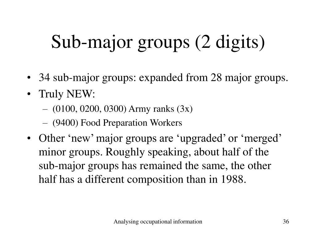 Sub-major groups (2 digits)