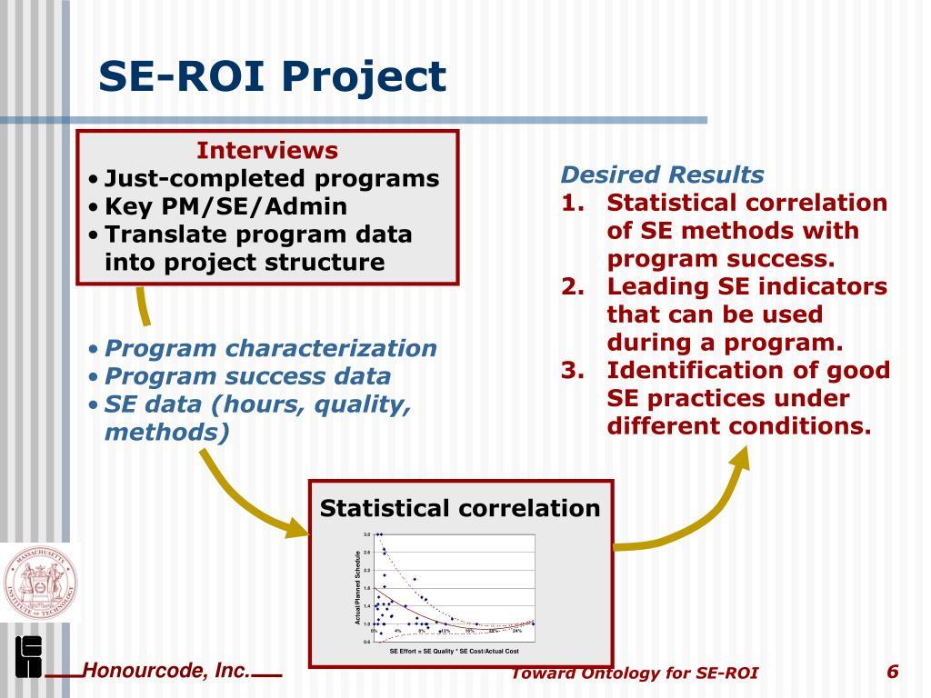 SE-ROI Project