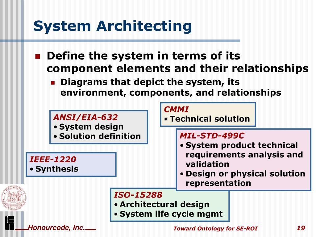 System Architecting