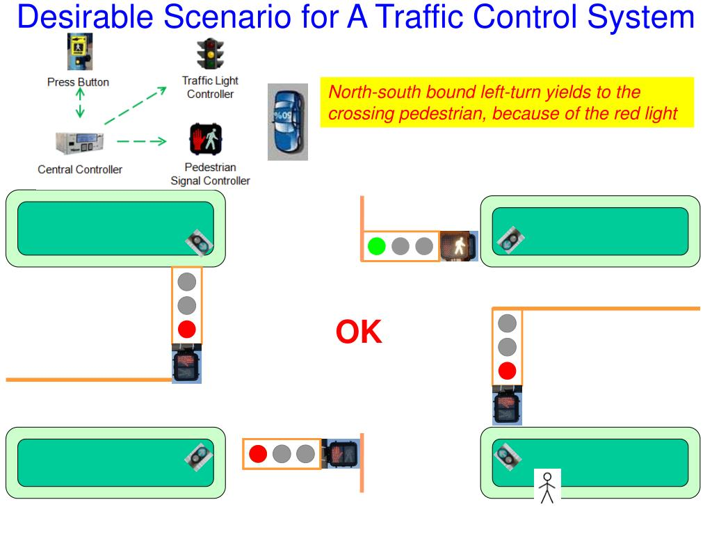 Desirable Scenario for A Traffic Control System