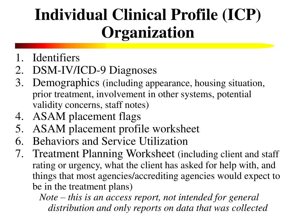 Individual Clinical Profile (ICP) Organization