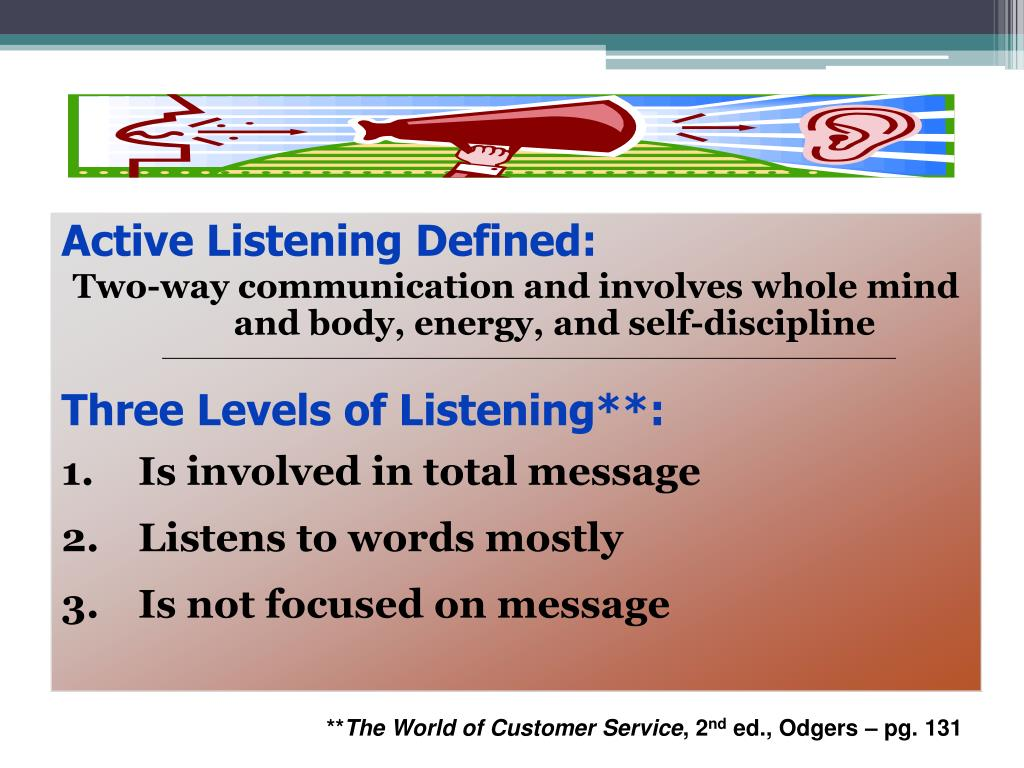 Active Listening Defined: