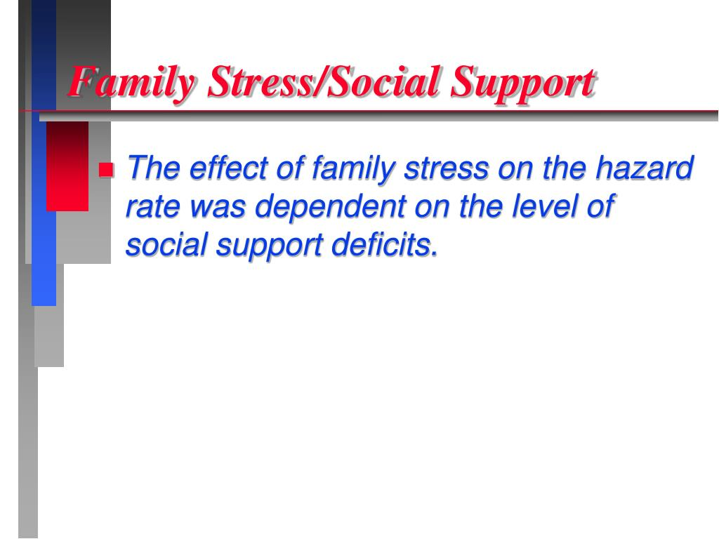 Family Stress/Social Support