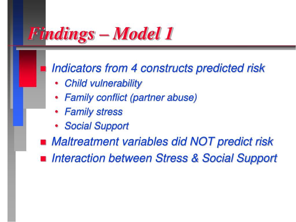 Findings – Model 1