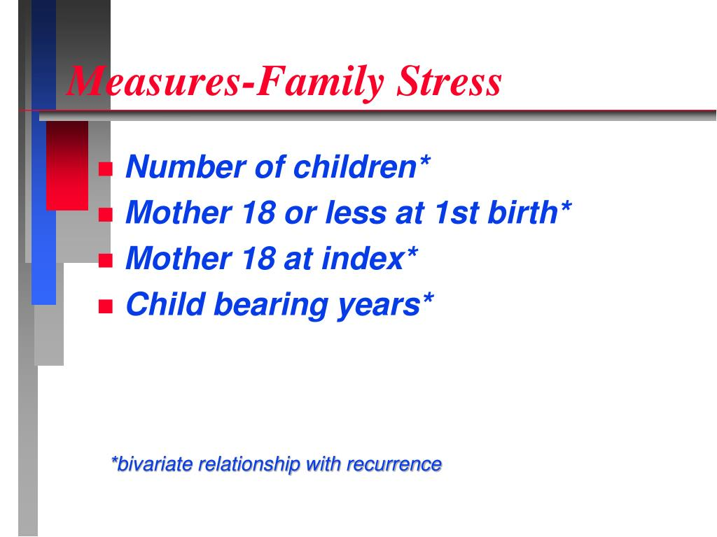 Measures-Family Stress