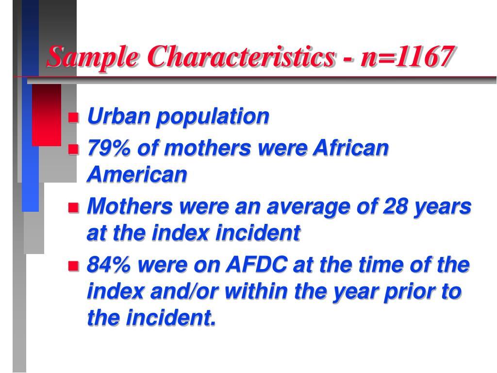 Sample Characteristics - n=1167