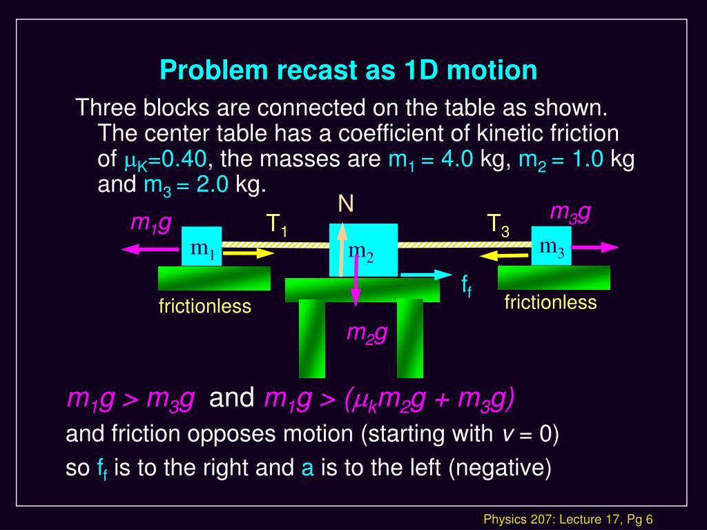 Problem recast as 1D motion