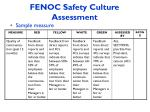 fenoc safety culture assessment16