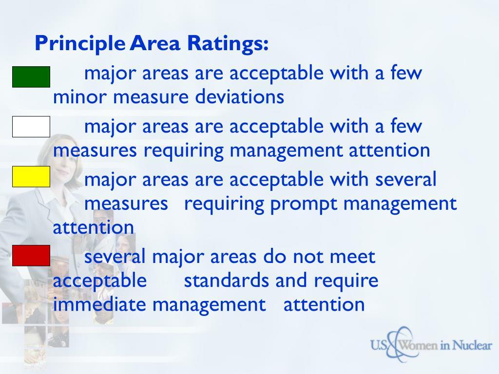 Principle Area Ratings: