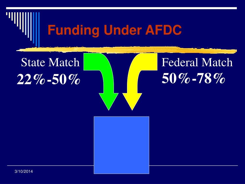 Funding Under AFDC