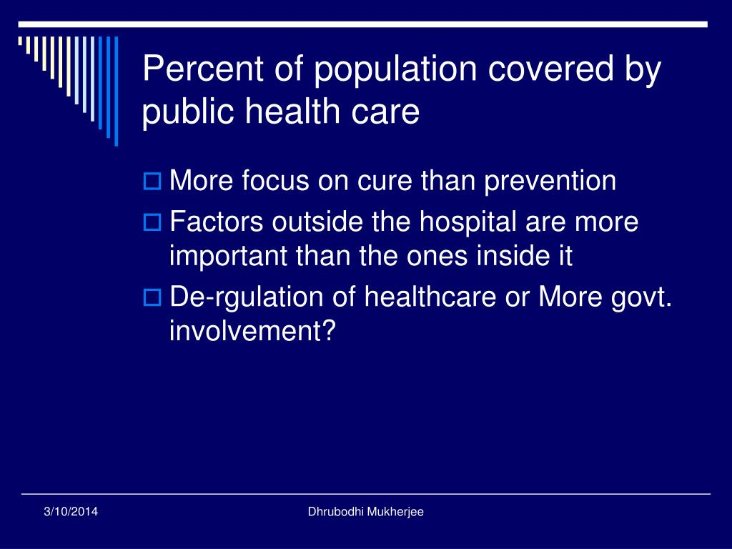 Percent of population covered by public health care