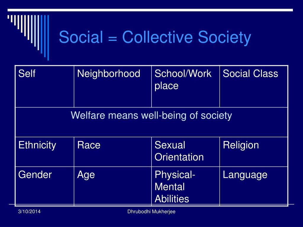 Social = Collective Society
