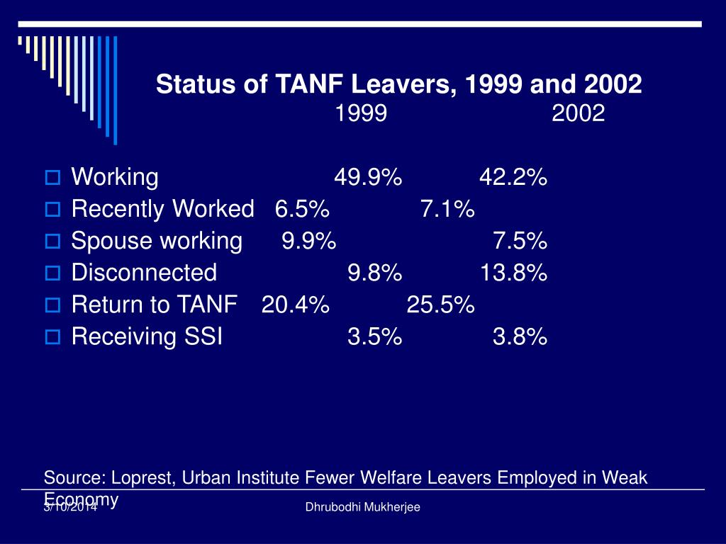Status of TANF Leavers, 1999 and 2002