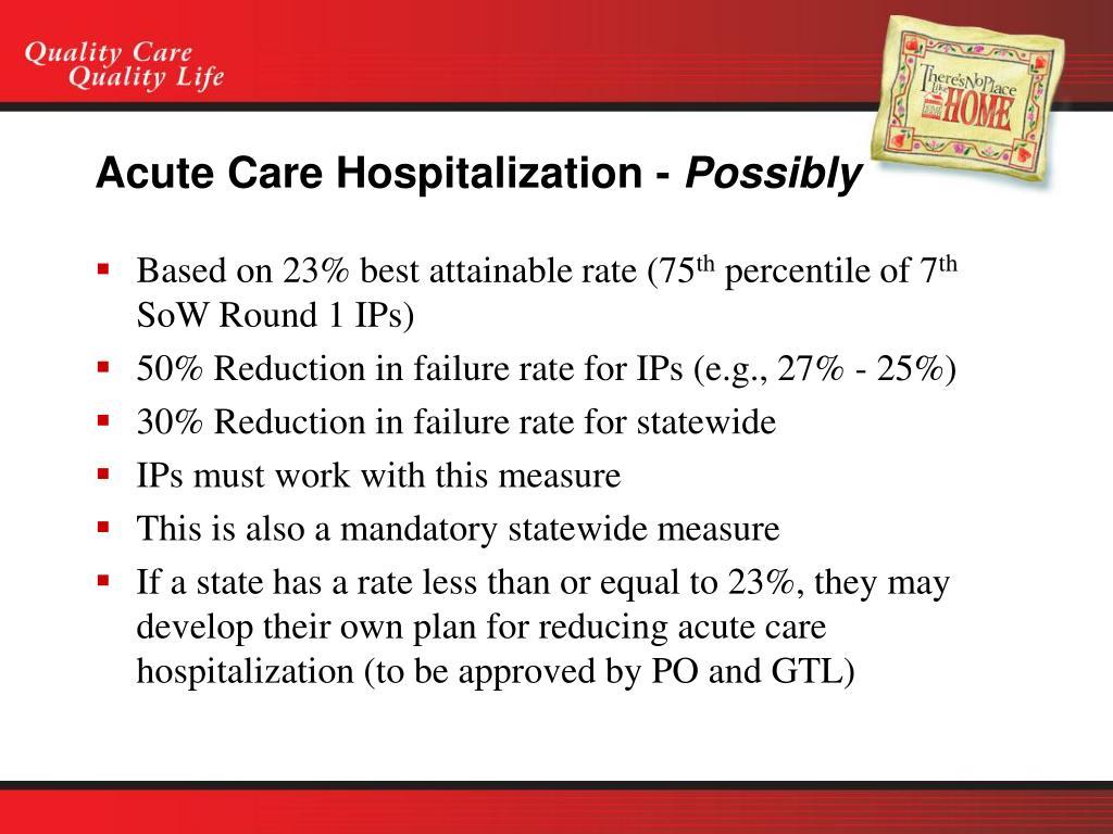 Acute Care Hospitalization -