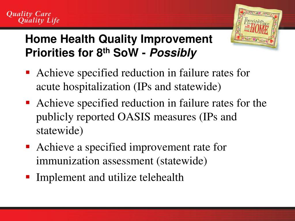 Home Health Quality Improvement Priorities for 8