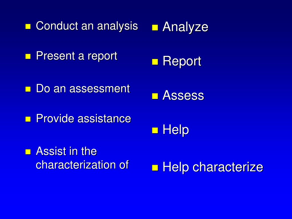 Conduct an analysis