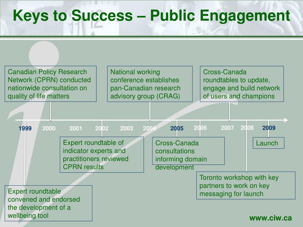 Keys to Success – Public Engagement