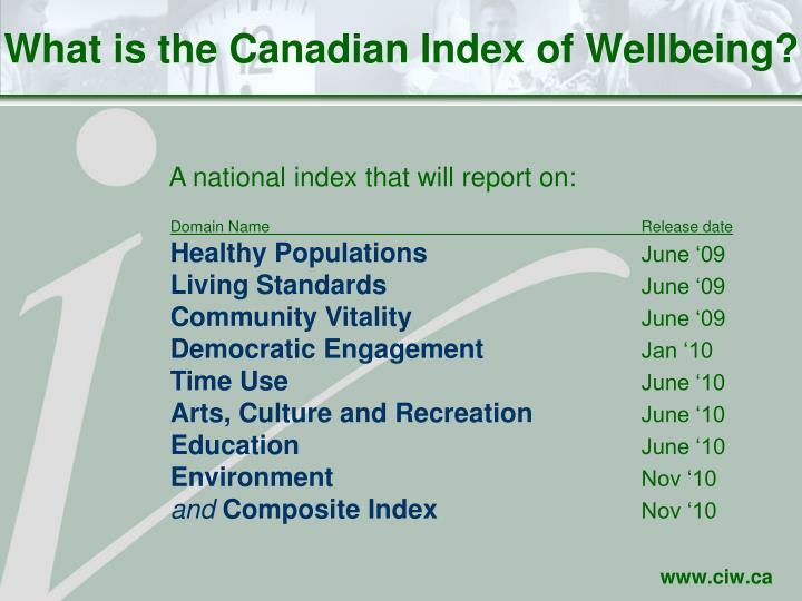 What is the canadian index of wellbeing l.jpg