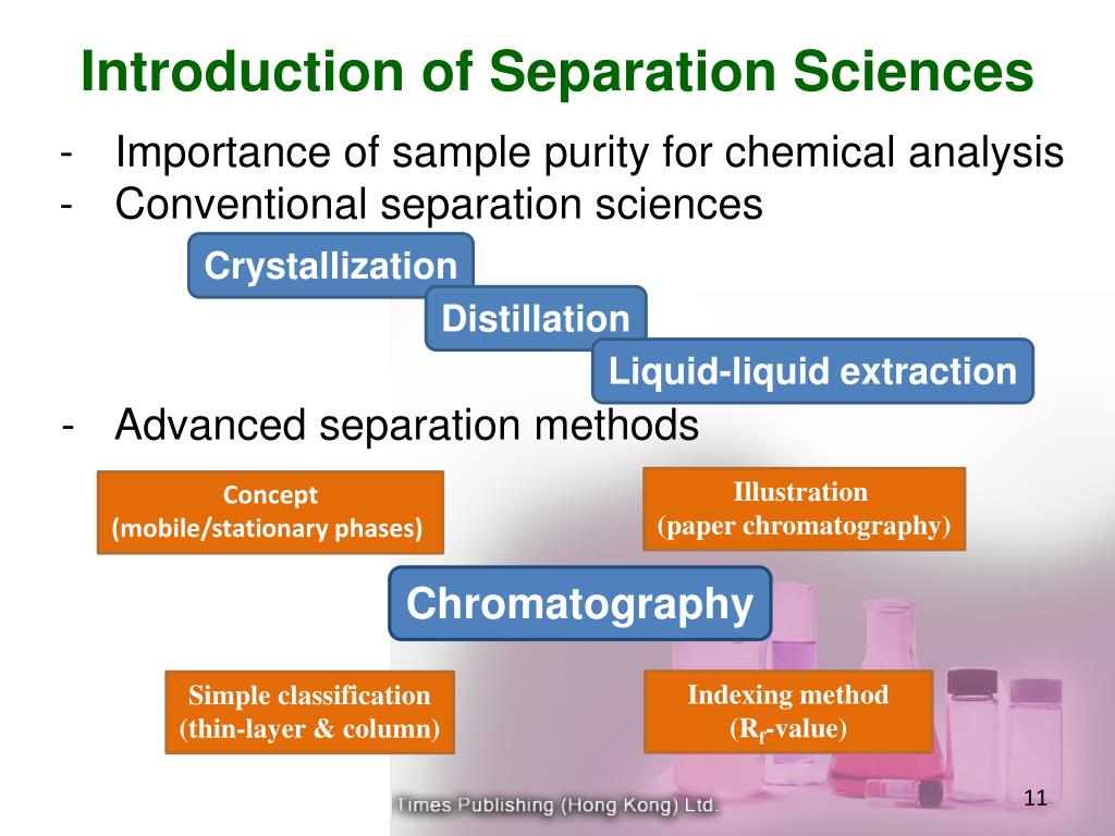 Introduction of Separation Sciences
