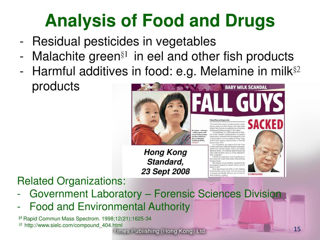 Analysis of Food and Drugs