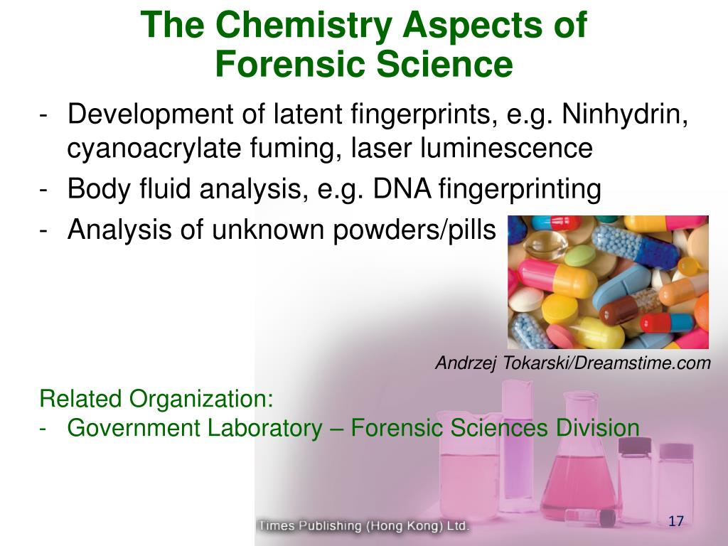 The Chemistry Aspects of